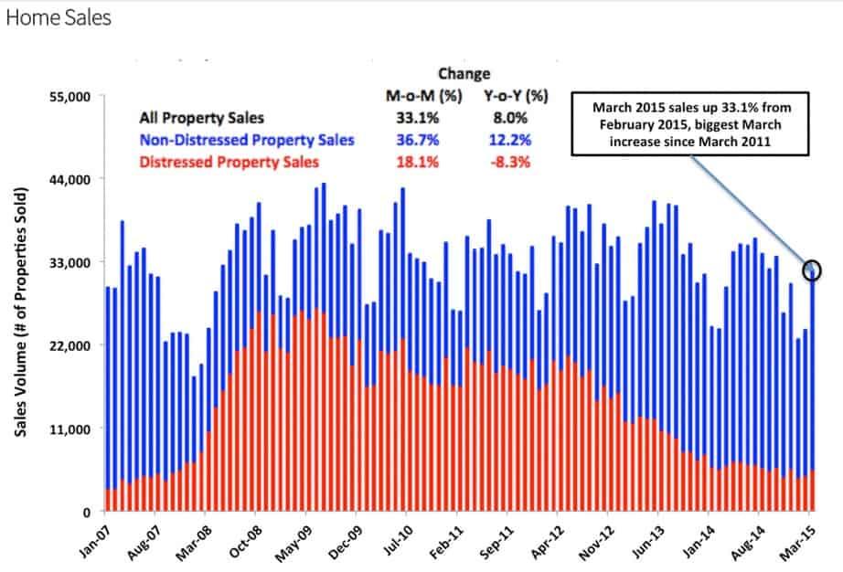 we-buy-houses-san-diego-california
