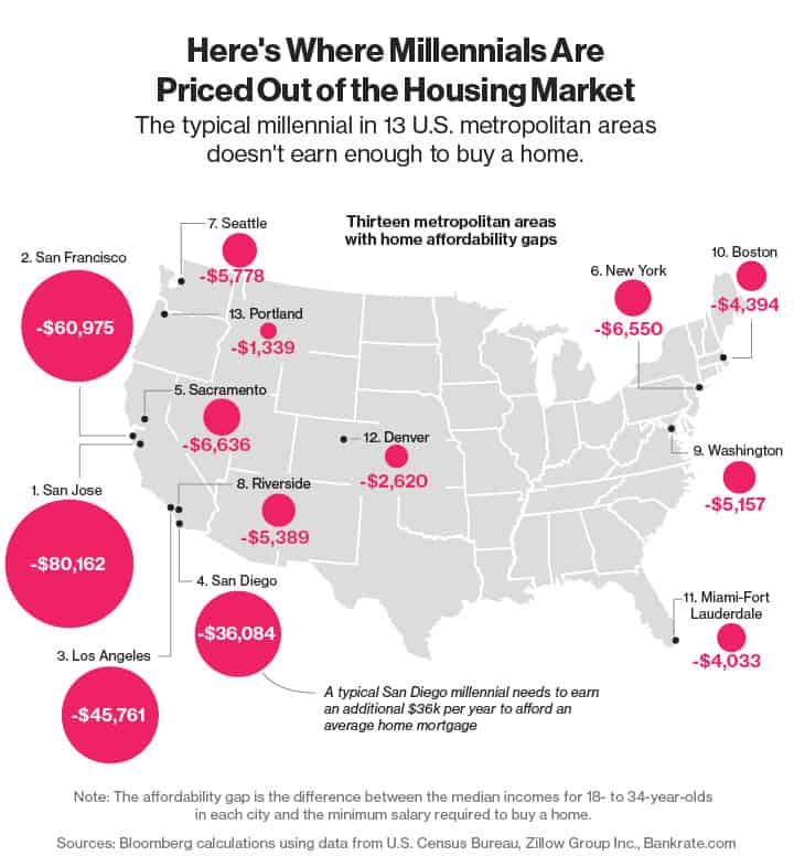 we-buy-houses-super-fast-san-diego